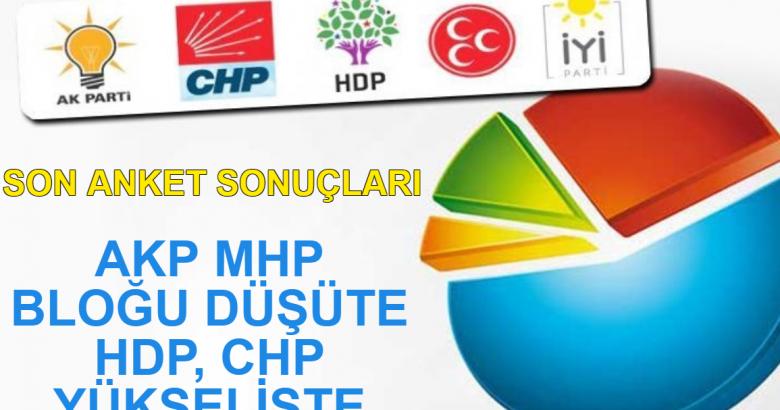 MetroPOLL'den seçim anketi: AKP ve MHP'de Sert düşüş