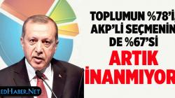 AKP'de tüm hesapları bozacak anket sonucu