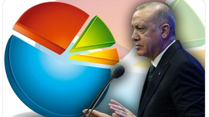 """son ankette Erdoğan'a """"Hayır"""" diyen AKP'lilerin oranı!"""