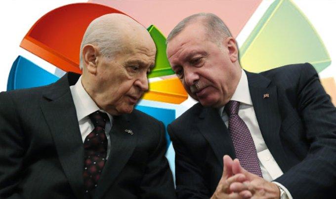 9 anketin ortalamasında AKP ve MHP'ye kötü haber!