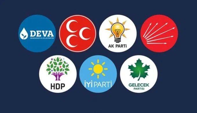 Son anketlerde şaşırtan sonuçlar: HDP'de sürpriz
