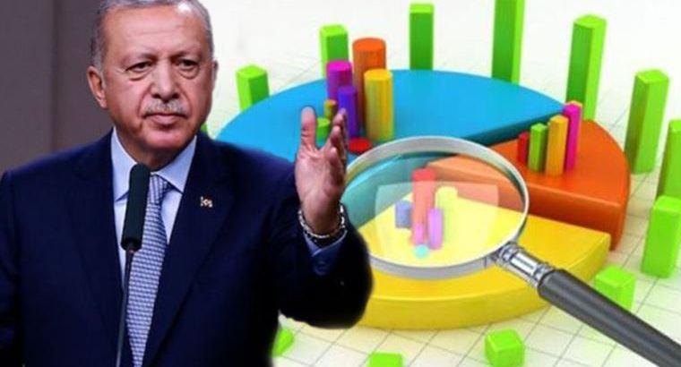 Erdoğan'dan 'erken seçim' açıklaması: Tarihi belli…